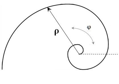 Построение циклоиды Золотого сечения. Шаг 2
