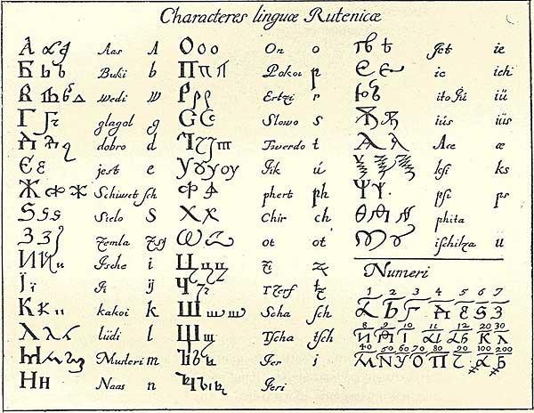Адам Олеарий, 1636. Русский алфавит из книги Олеария, [17.33]