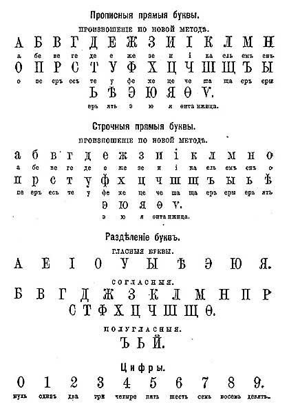 Россия. Полная азбука, 1883