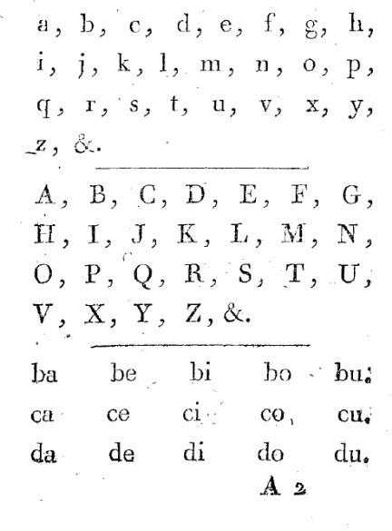 Французская Азбука, сайт Национальной библиотеки Франции, Фонд электронных копий Gallica