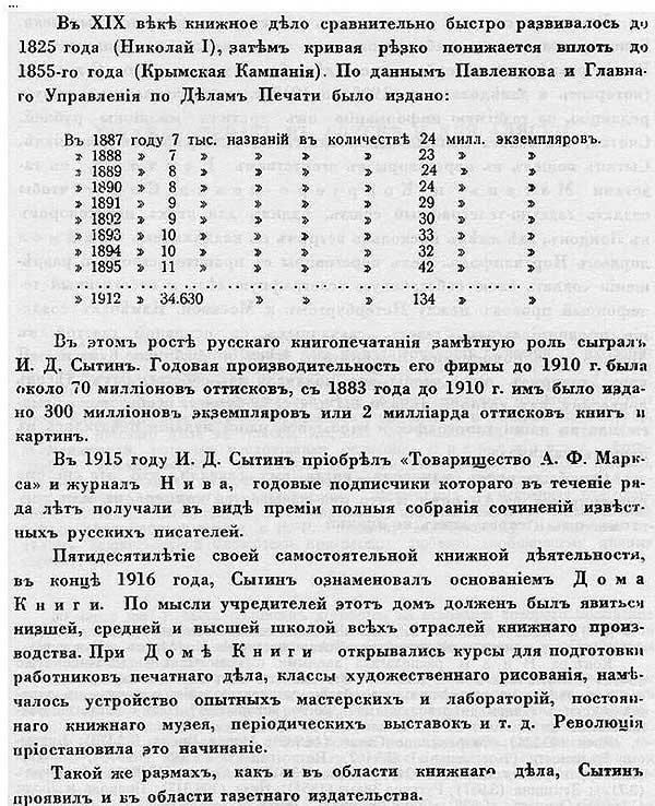 Временник Общества друзей русской книги, 1925. Об издательстве И.Д. Сытина, ч.2