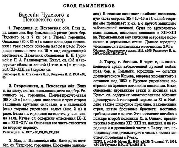 А.В. Куза. Фрагмент Национального Свода памятников.