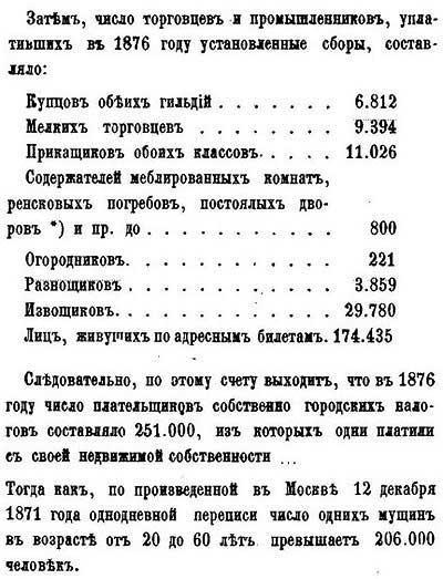 Москва. Некоторые данные о численности населения. По данным от М.П. Щепкина – Гласного городской Думы.