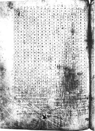 Новгородская Первая летопись, XIV. Пасхальная таблица с летописными пометами