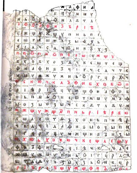 Книга о новом календаре, напечатанная в Риме в 1596 году. Пасхальные буквы на обороте второго листа