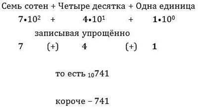 К статье 20.10.17w.s2 сайта Встарь