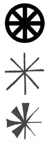 Символы учений