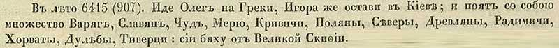 Густинская летопись, 907. Состав племён, входивших в Великую Скифию.