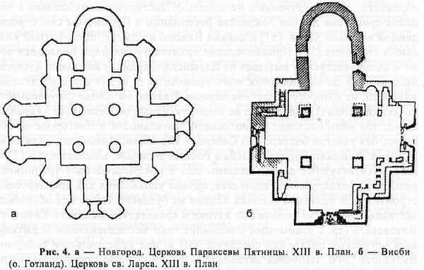 О. М. Иоаннисян. Церкви Михаила Архангела в Смоленске и Параскевы Пятницы в Новгороде