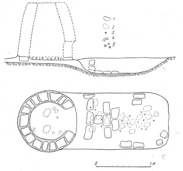 Сыродутняа печь. Рис. из работы Б.А. Колчина [20.107]