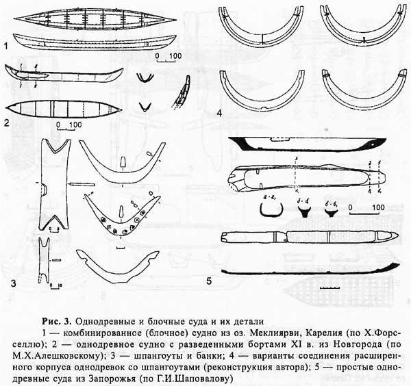 П.Е. Сорокин. Однодревные и блочные суда
