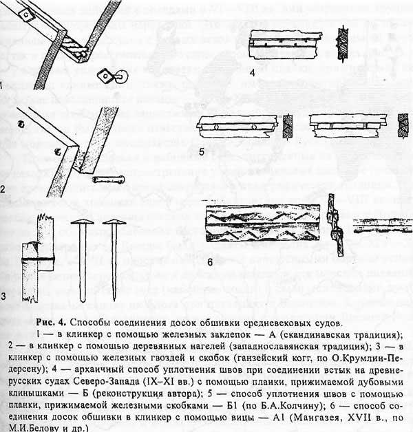 П.Е. Сорокин. Способы соединения досок обшивки средневековых судов