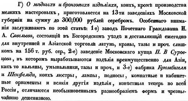 Л. Самойлов. Атлас мануфактурной промышленности Московской губернии // Изготовление изделий из цветных металлов в Москве в 1843 году.