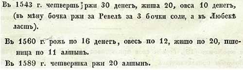 Из предисловия редакторов издания ПСРЛ [19.2]: Цены
