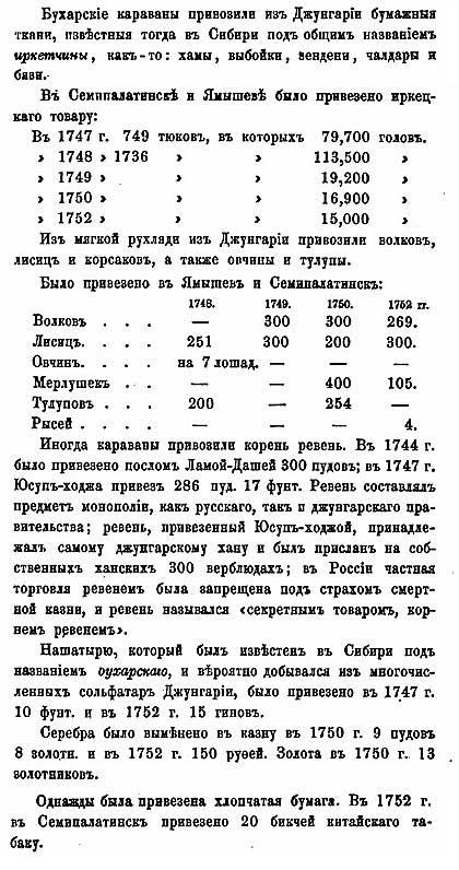Карл Струве и Григорий Потанин. Товары, импортируемые в Россию из Джунгарии, с.-з. области Китая, 1864
