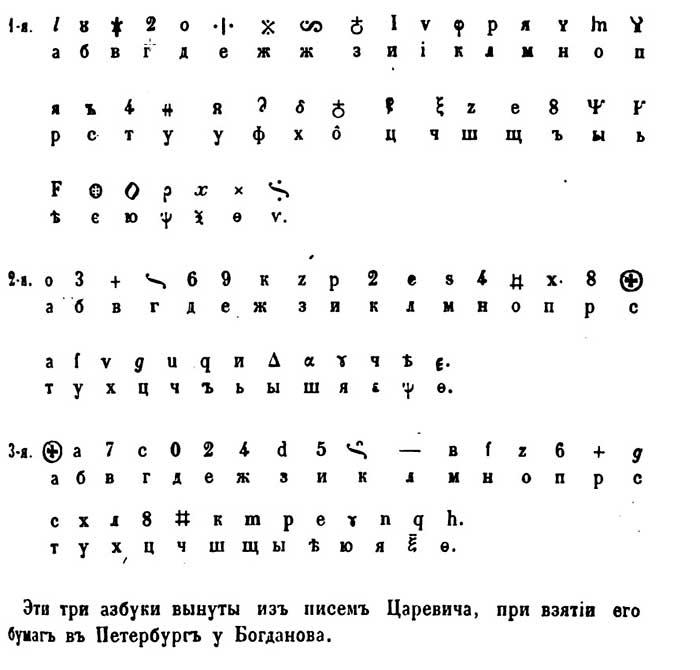 Криптографические таблицы царевича Алексея, 1714