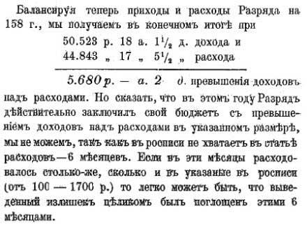 Роспись доходам и расходам, 1650, ч.3
