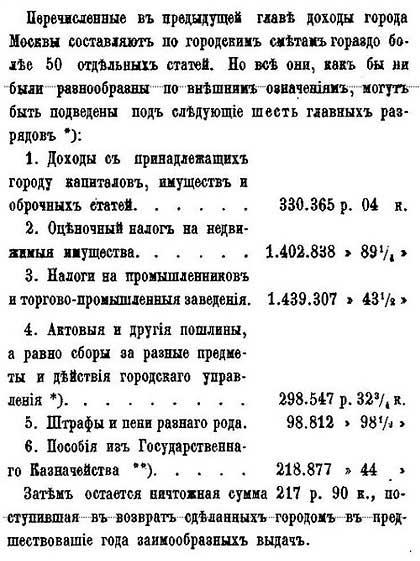 Доходы Москвы за 1878 год. Сводная смета. По данным от М.П. Щепкина – Гласного городской Думы. - 1