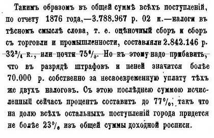 Доходы Москвы за 1878 год. Сводная смета. По данным от М.П. Щепкина – Гласного городской Думы. - 2
