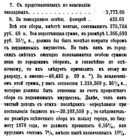 Источники доходов Москвы, 1878. По данным от М.П. Щепкина – Гласного городской Думы. - 2