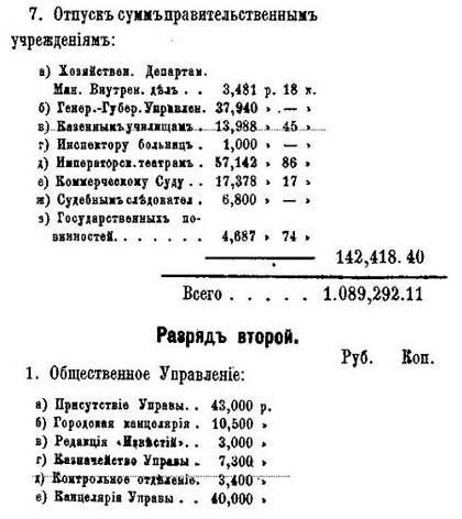 Москва. Расходы бюджета, 1878.  По данным от М.П. Щепкина – Гласного городской Думы. - 3