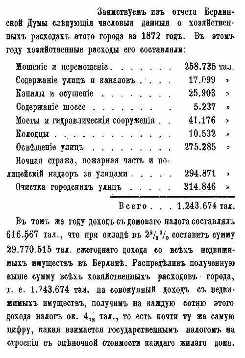 Бюджет Берлина, 1878