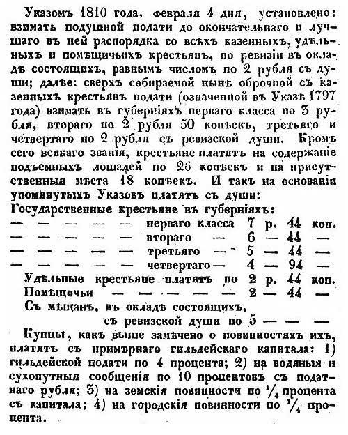 Изменения в налогообложении граждан Российской Империи в 1797  // Е. Зябловский, Российская статистика, 1832 [19.40]