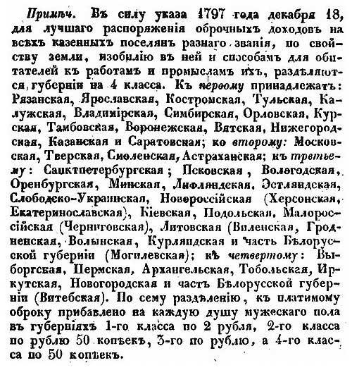 Изменения в налогообложении граждан Российской Империи в 1810  // Е. Зябловский, Российская статистика, 1832 [19.40]