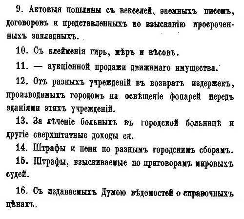 Москва. Номенклатура городских налогов и сборов, 1873 – ч.3.