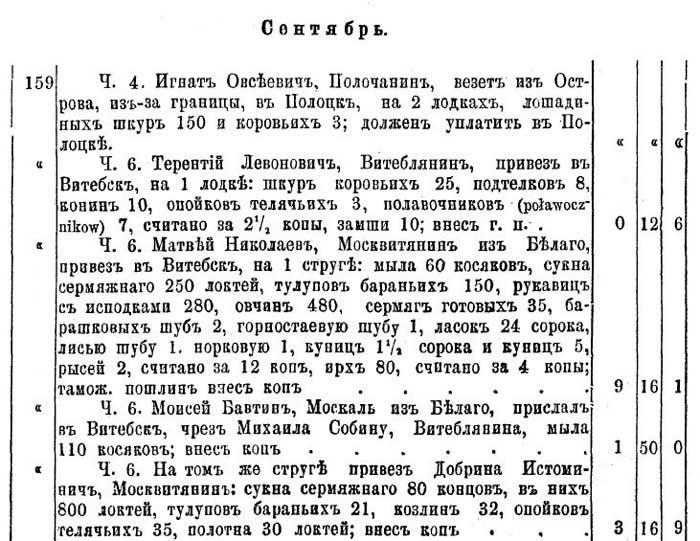 Ведомость о взимании Евстафиемъ Мерецким старых таможѳнных пошлин - 2, 1605
