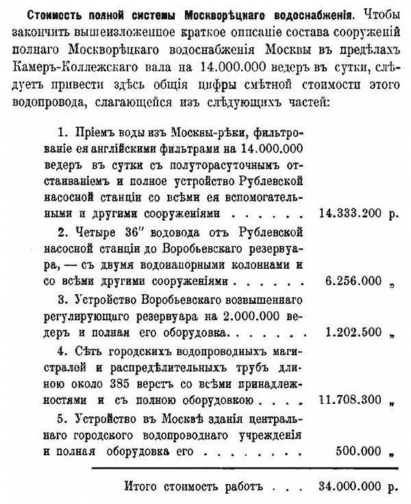 Стоимость устройства сети водозабора из Москвы-реки, 1905 - 1