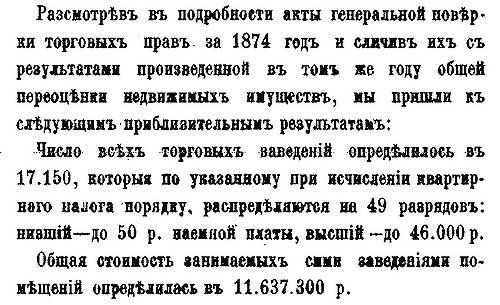 Москва, 1874 год. Количество торговых заведений.