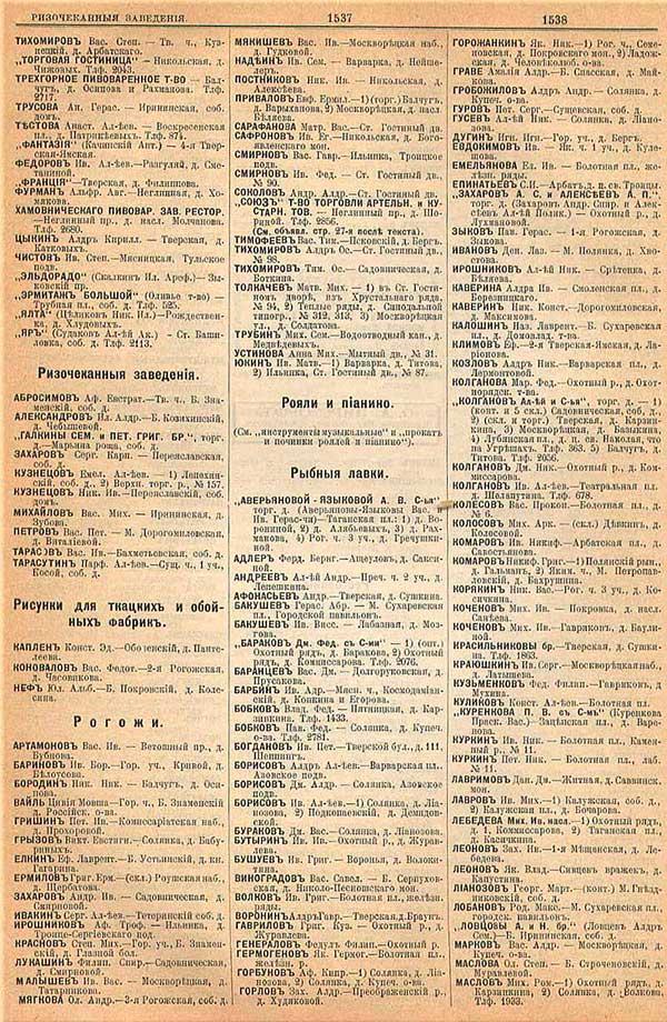Московские рестораны и кабаки по данным cправочника Вся Москва за 1901 год; часть 2