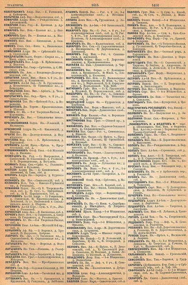 Московские рестораны и кабаки по данным cправочника Вся Москва за 1901 год; часть 5