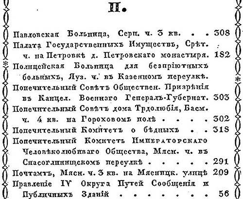 К. Нистрем. Управления находящиеся в Москве по алфавитному порядку, с обозначением их адресов. 1846 год - ч.2
