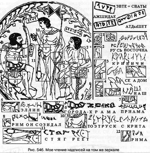 В.А. Чудинов. Как кривичи союза с Римом искали (Третье этрусское бронзовое зеркало)