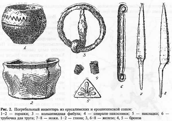 А. А. Александров, Погребальный инвентарь, X в.