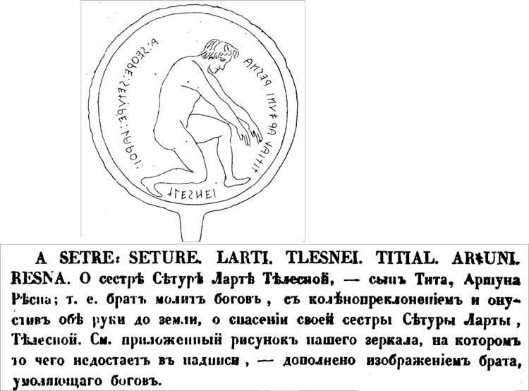 Надгробные надписи Этрурии (Этрусков) – 1