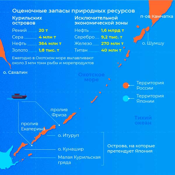Курильские острова. Пролив Фриза, https://dc.ria.ru/dc/i1/kuril-islands-2019/maps/ru/kurily-10.png