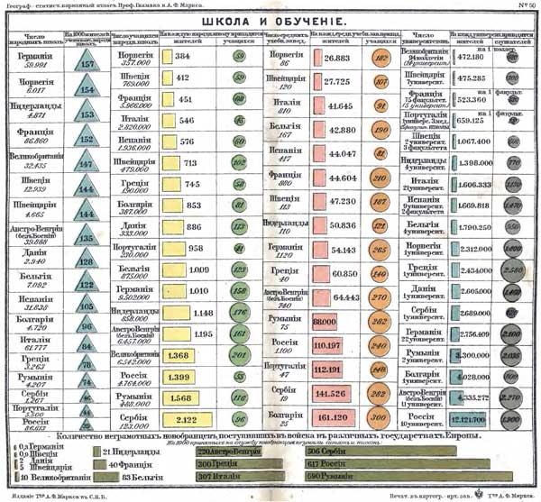 Гикман и Маркс. Всеобщий географический и статистический карманный атлас, 1908. Школа и обучение, http://www.runivers.ru